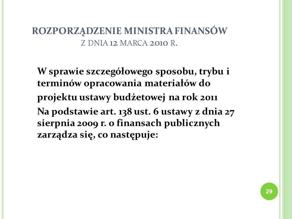 ROZPORZĄDZENIE MINISTRA FINANSÓW z dnia 12 marca 2010 r.