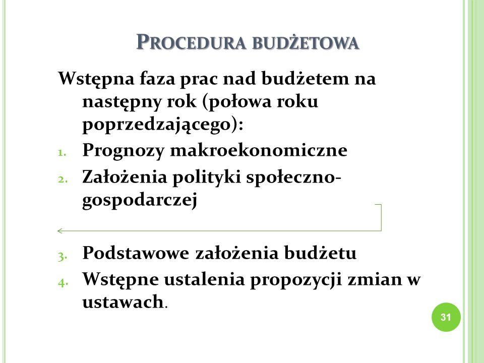 Procedura budżetowa Wstępna faza prac nad budżetem na następny rok (połowa roku poprzedzającego):