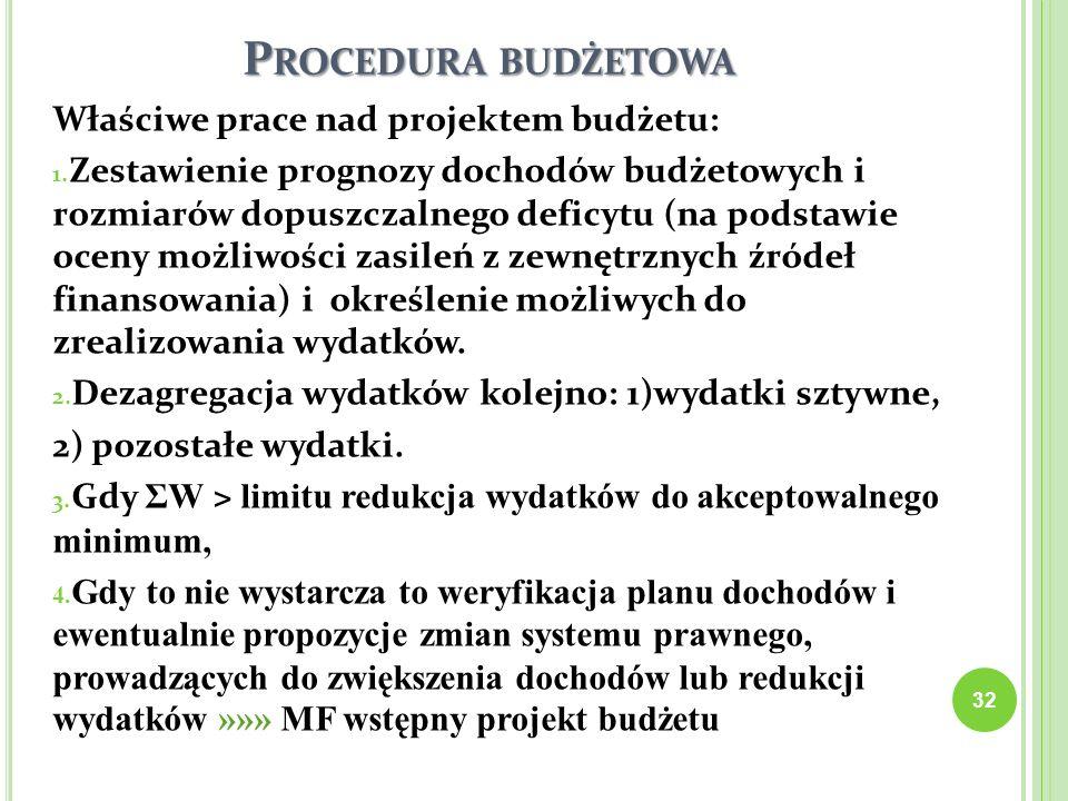 Procedura budżetowa Właściwe prace nad projektem budżetu: