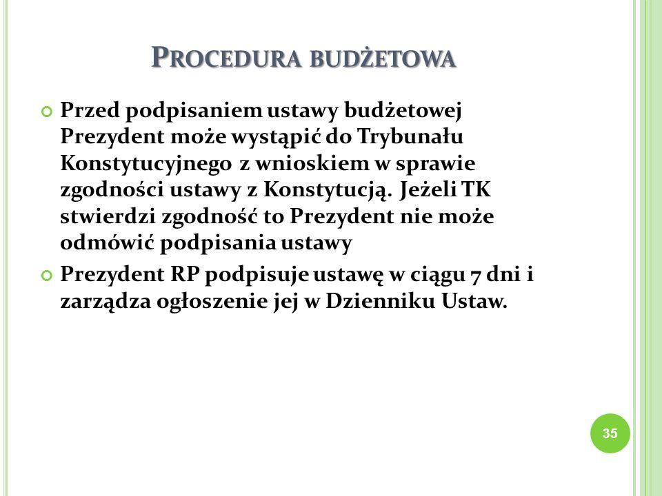 Procedura budżetowa