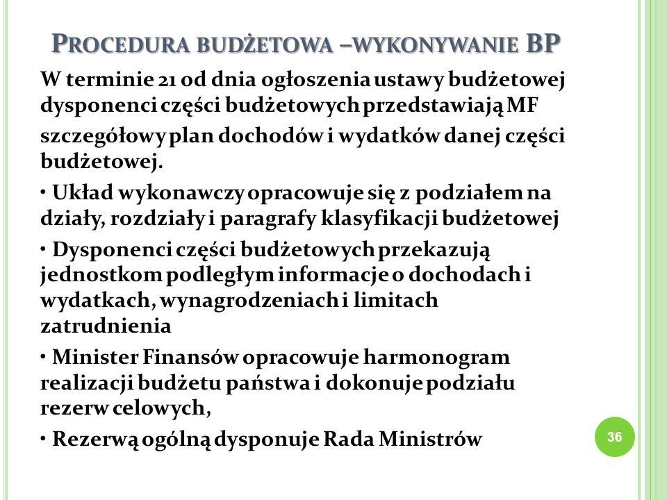 Procedura budżetowa –wykonywanie BP
