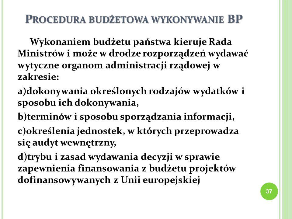 Procedura budżetowa wykonywanie BP