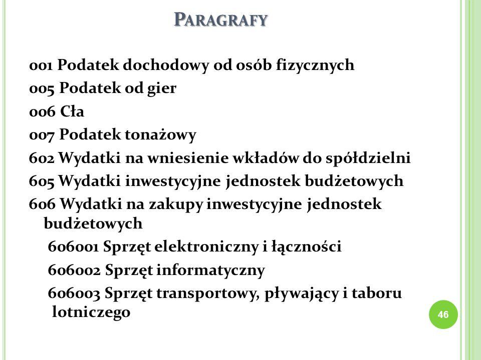 Paragrafy