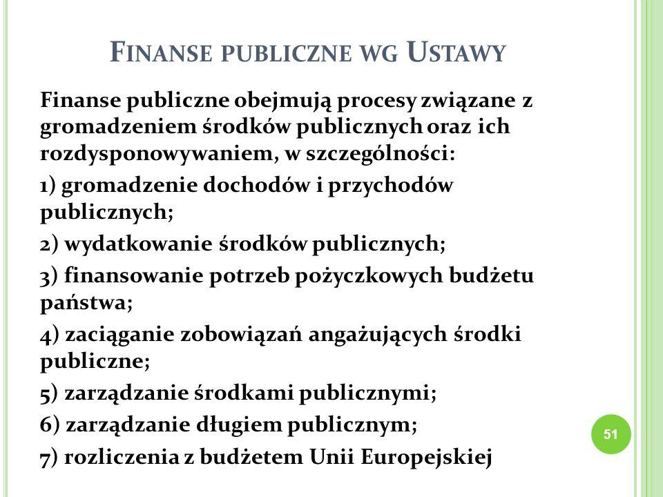 Finanse publiczne wg Ustawy