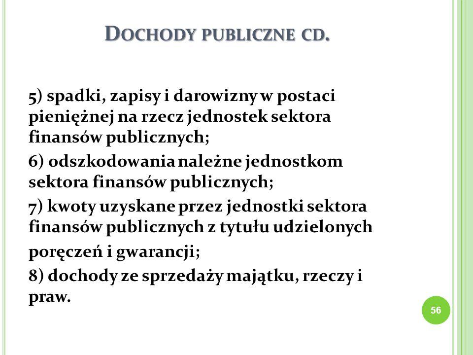 Dochody publiczne cd. 5) spadki, zapisy i darowizny w postaci pieniężnej na rzecz jednostek sektora finansów publicznych;