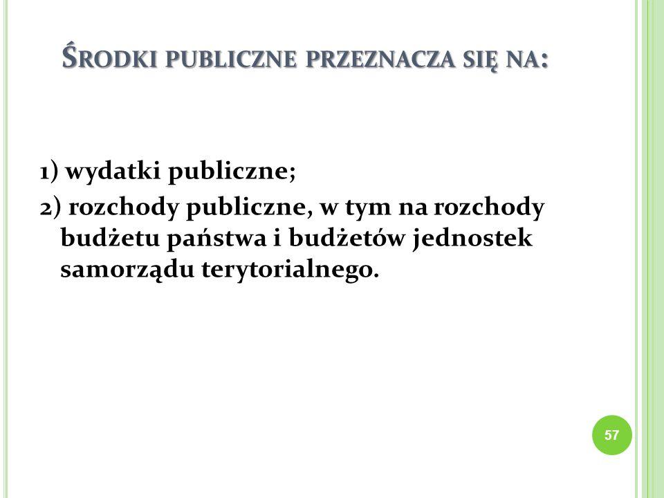 Środki publiczne przeznacza się na: