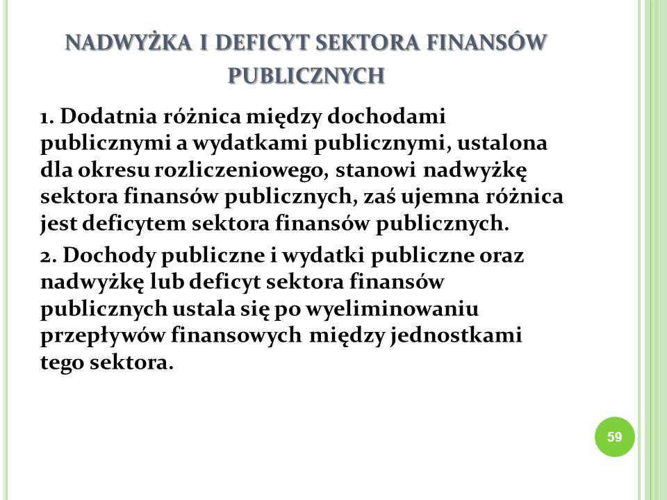 nadwyżka i deficyt sektora finansów publicznych