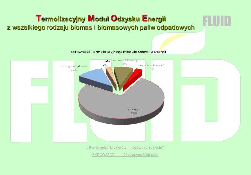 seminarium produkcja BIOwęgla