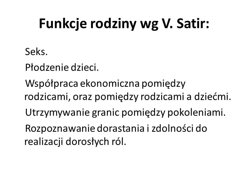 Funkcje rodziny wg V. Satir: