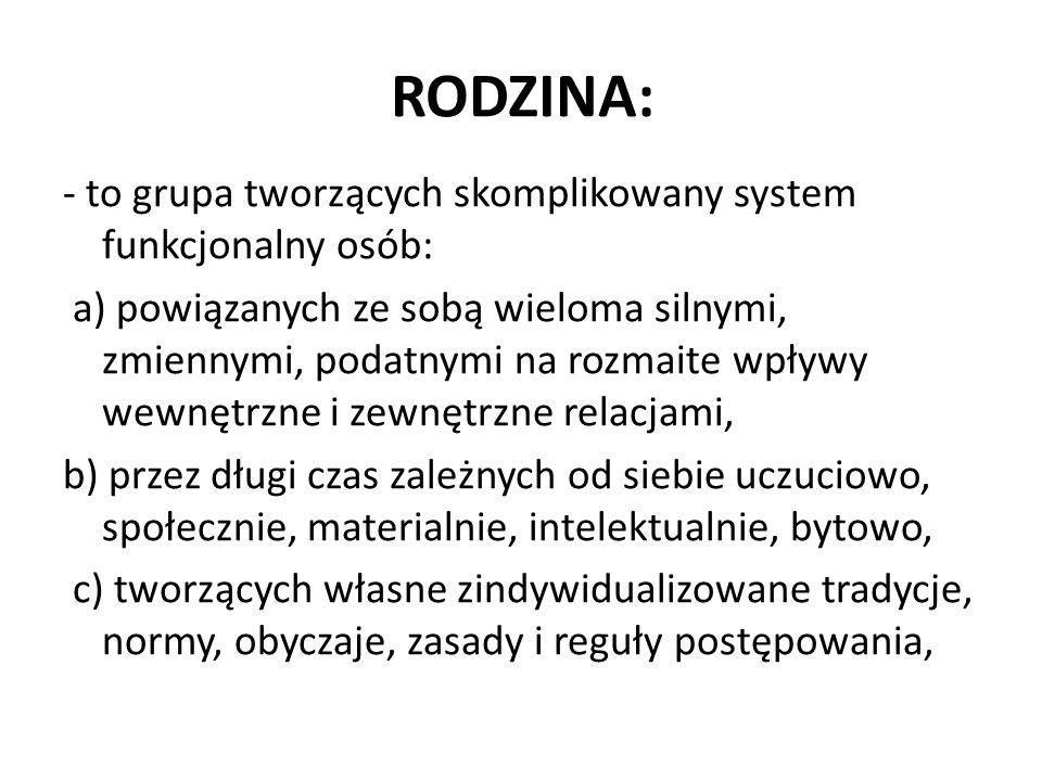 RODZINA: