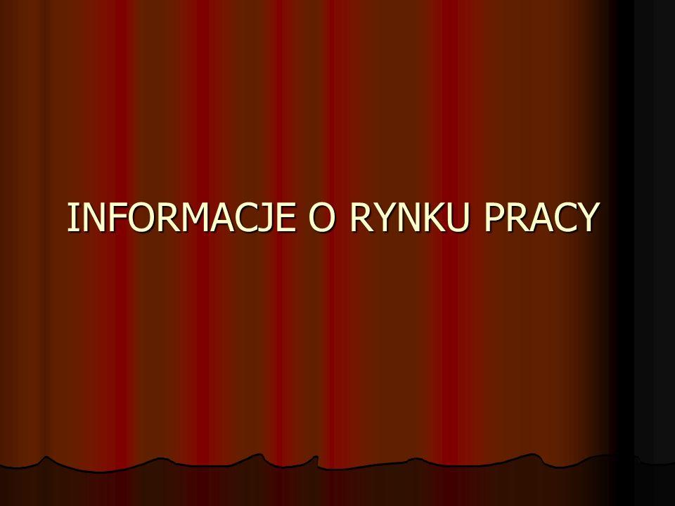 INFORMACJE O RYNKU PRACY