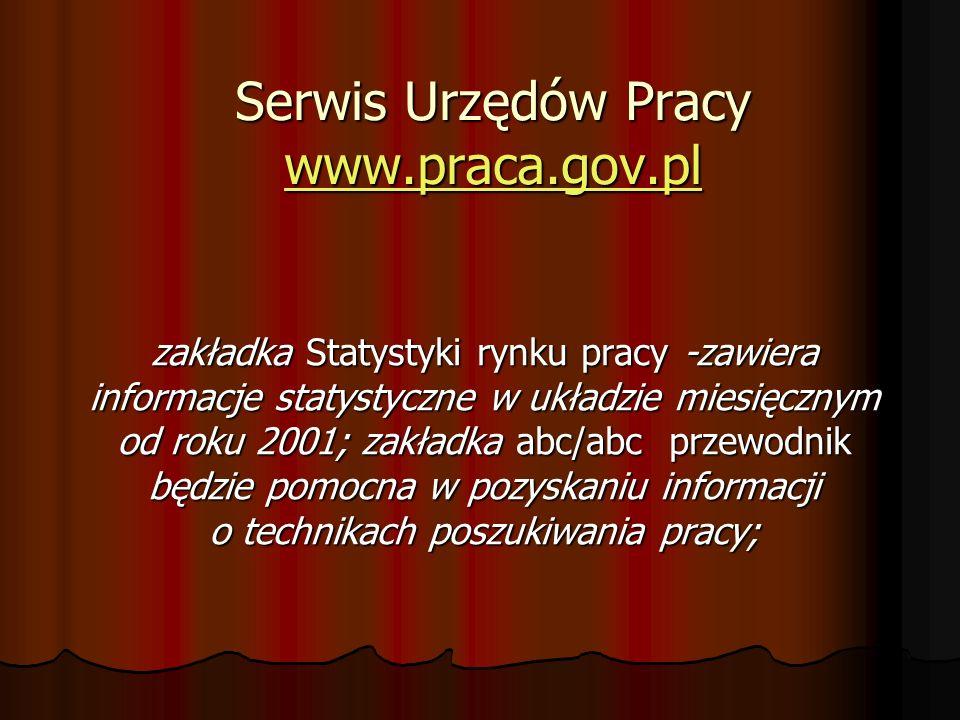 Serwis Urzędów Pracy www.praca.gov.pl