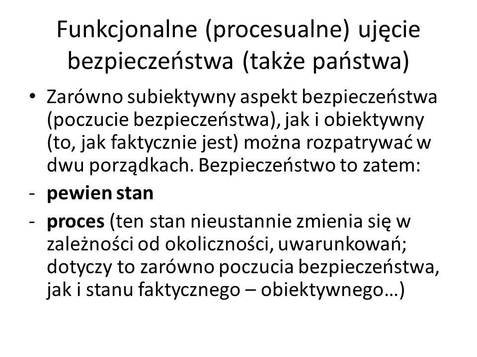 Funkcjonalne (procesualne) ujęcie bezpieczeństwa (także państwa)