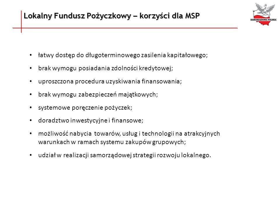 Lokalny Fundusz Pożyczkowy – korzyści dla MSP