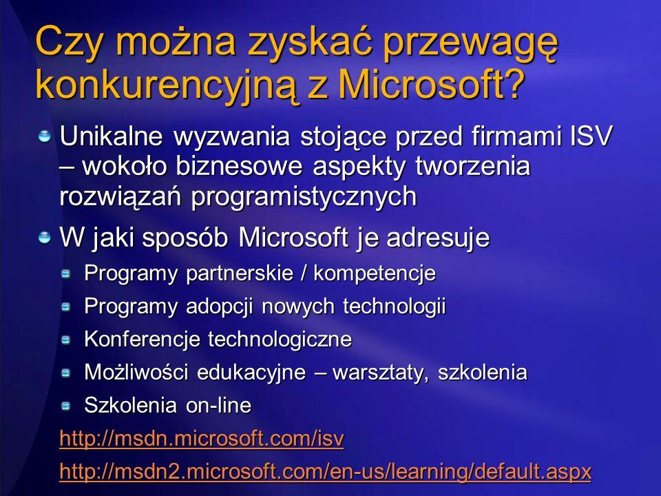 Czy można zyskać przewagę konkurencyjną z Microsoft