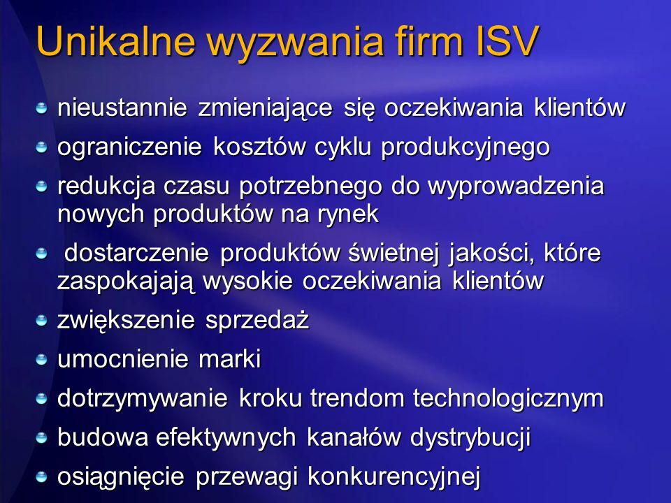 Unikalne wyzwania firm ISV