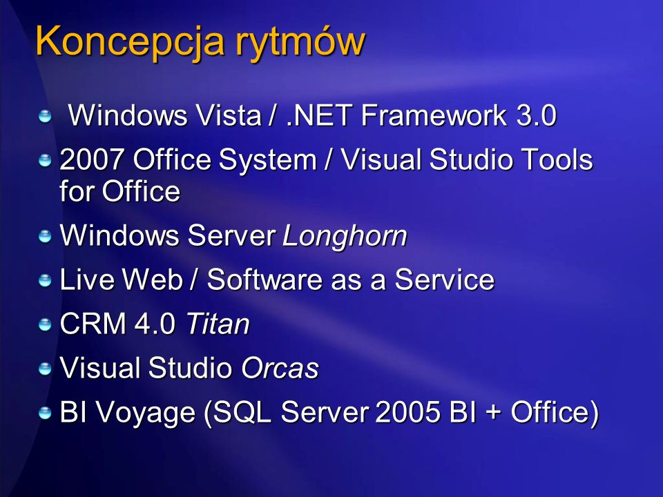 Koncepcja rytmów Windows Vista / .NET Framework 3.0