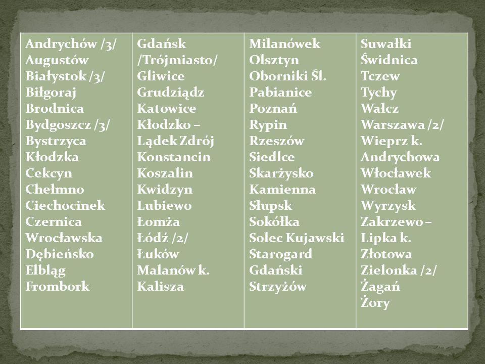 Andrychów /3/ Augustów. Białystok /3/ Biłgoraj. Brodnica. Bydgoszcz /3/ Bystrzyca Kłodzka. Cekcyn.