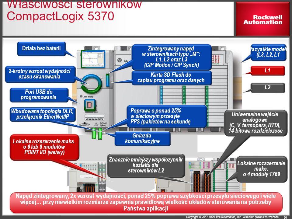 Właściwości sterowników CompactLogix 5370