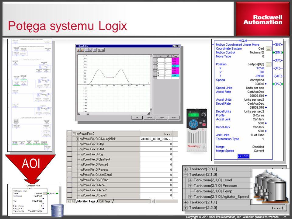 Potęga systemu Logix AOI