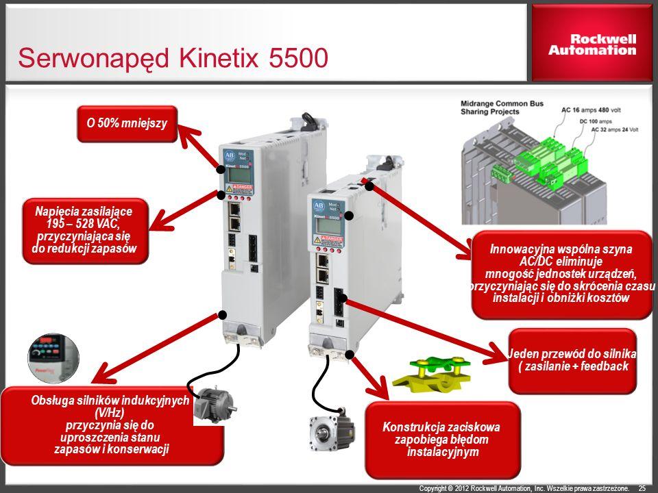 Serwonapęd Kinetix 5500 O 50% mniejszy Napięcia zasilające
