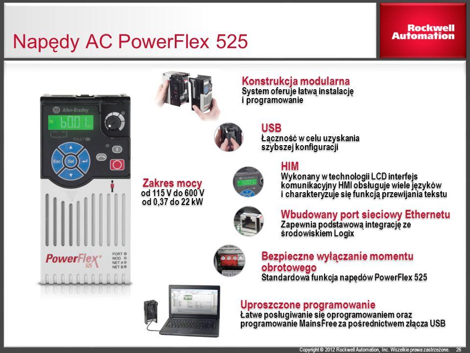 Napędy AC PowerFlex 525 Konstrukcja modularna USB HIM Zakres mocy