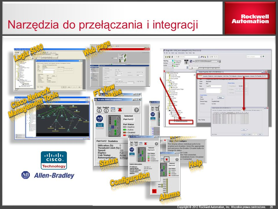 Narzędzia do przełączania i integracji