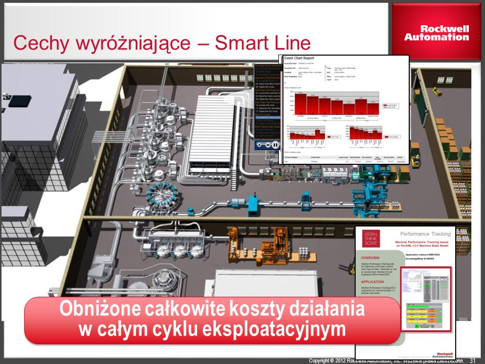 Cechy wyróżniające – Smart Line