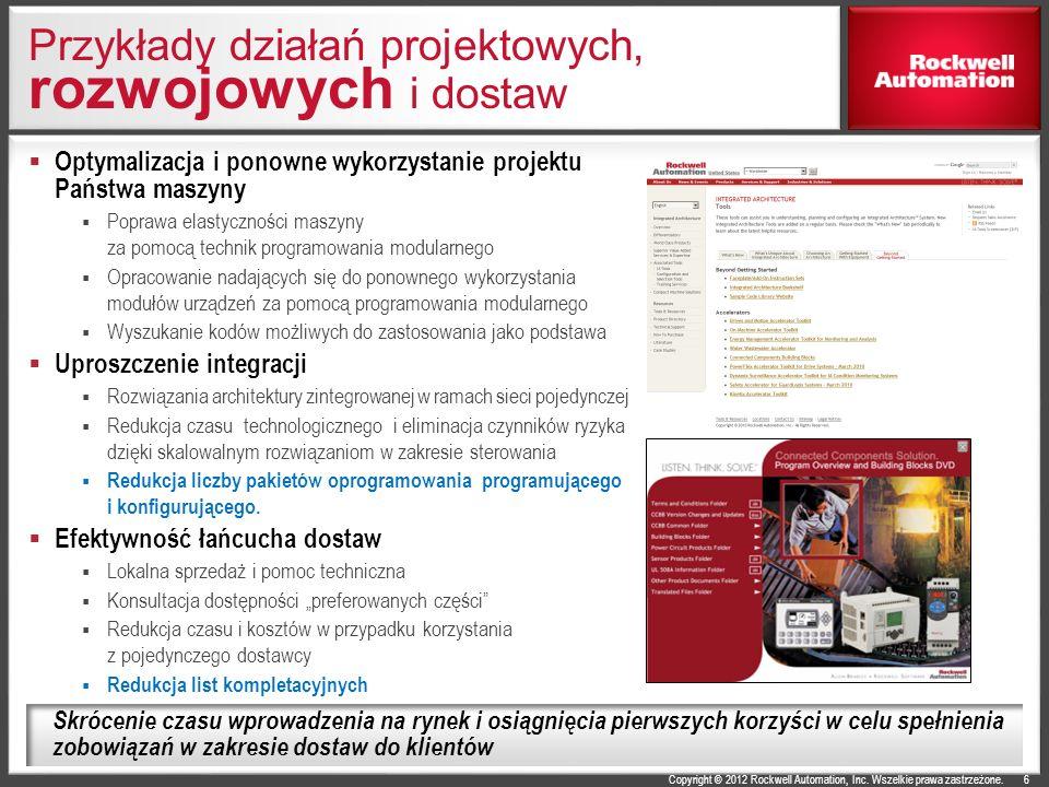 Przykłady działań projektowych, rozwojowych i dostaw