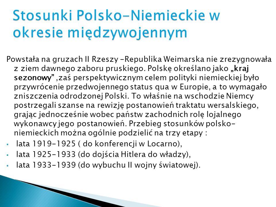 Stosunki Polsko-Niemieckie w okresie międzywojennym