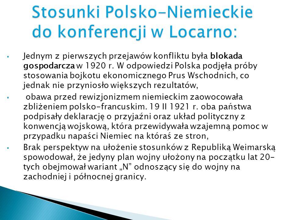 Stosunki Polsko-Niemieckie do konferencji w Locarno: