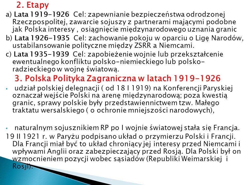 2. Etapy