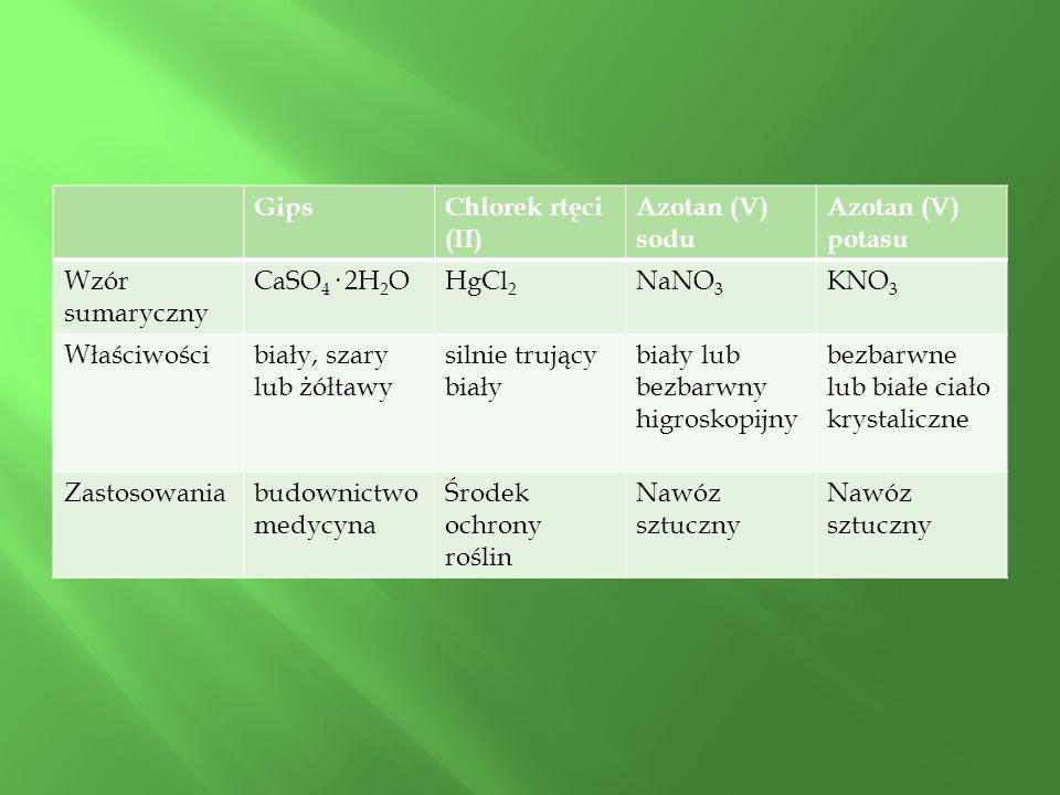 Gips Chlorek rtęci (II) Azotan (V) sodu. Azotan (V) potasu. Wzór sumaryczny. CaSO4· 2H2O. HgCl2.