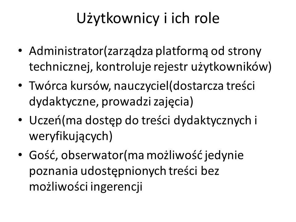 Użytkownicy i ich role Administrator(zarządza platformą od strony technicznej, kontroluje rejestr użytkowników)