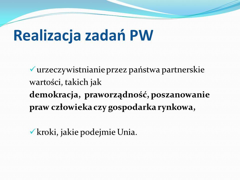 Realizacja zadań PW urzeczywistnianie przez państwa partnerskie