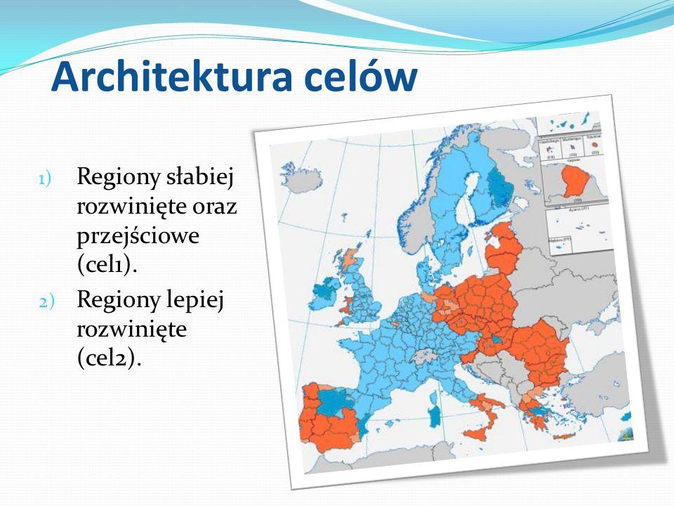 Architektura celów Regiony słabiej rozwinięte oraz przejściowe (cel1).