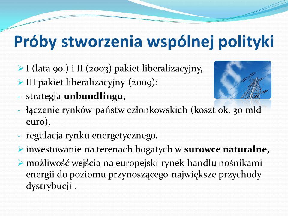 Próby stworzenia wspólnej polityki