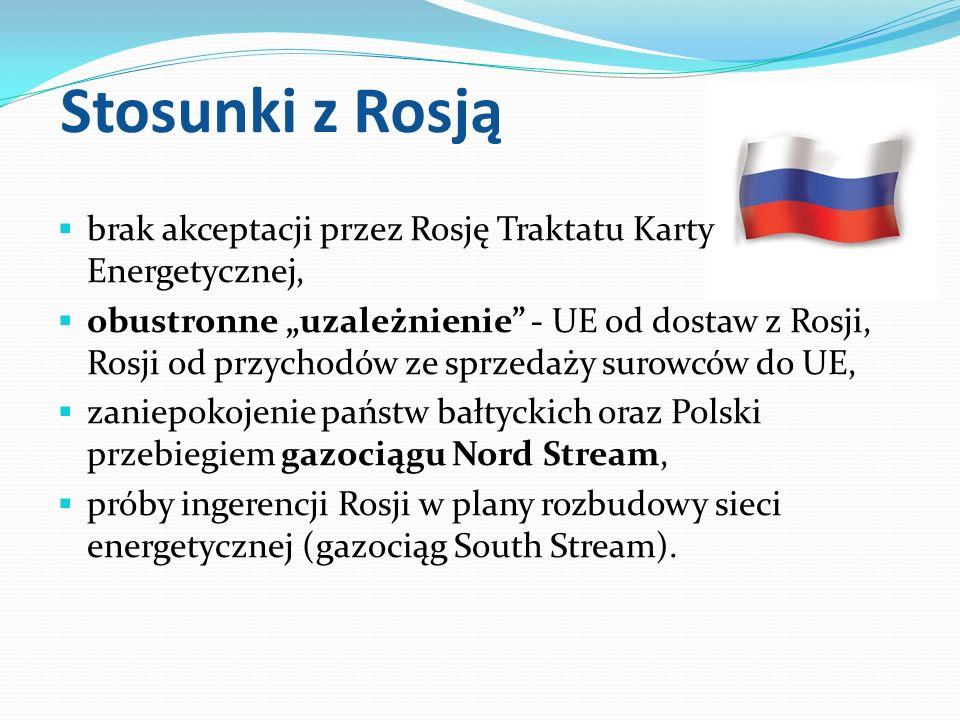 Stosunki z Rosją brak akceptacji przez Rosję Traktatu Karty Energetycznej,