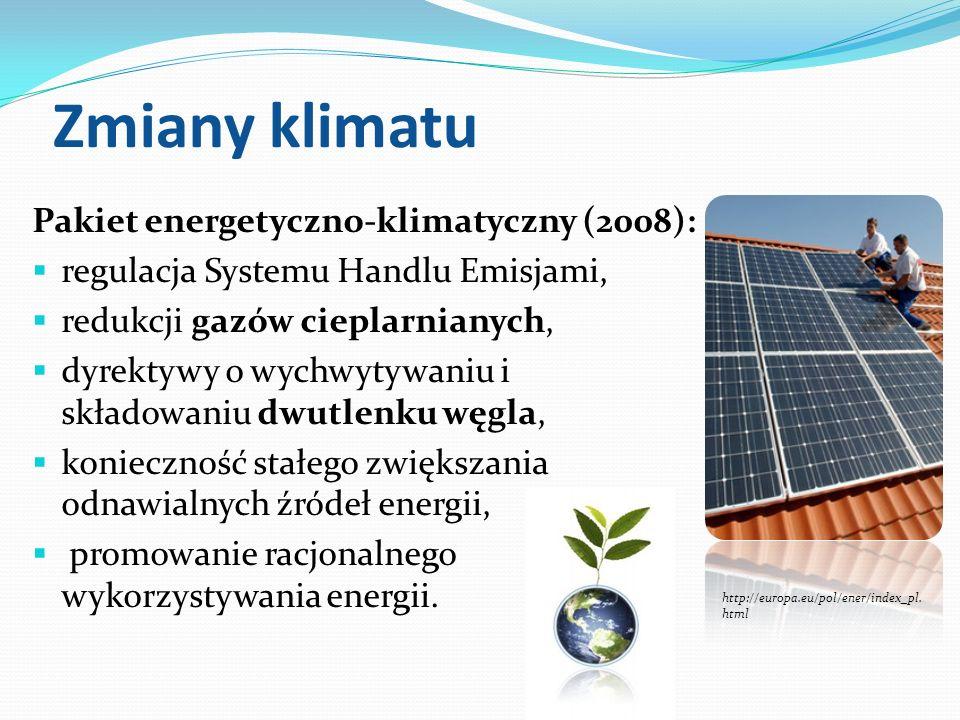 Zmiany klimatu Pakiet energetyczno-klimatyczny (2008):