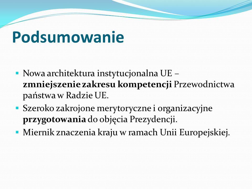 Podsumowanie Nowa architektura instytucjonalna UE – zmniejszenie zakresu kompetencji Przewodnictwa państwa w Radzie UE.