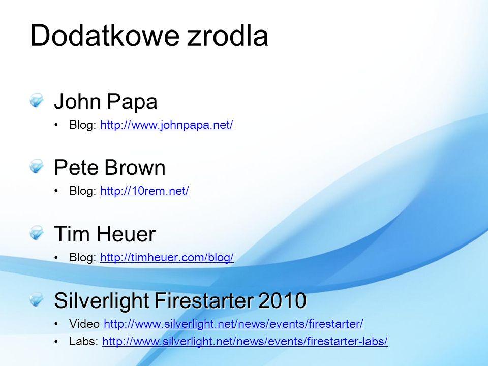 Dodatkowe zrodla John Papa Pete Brown Tim Heuer