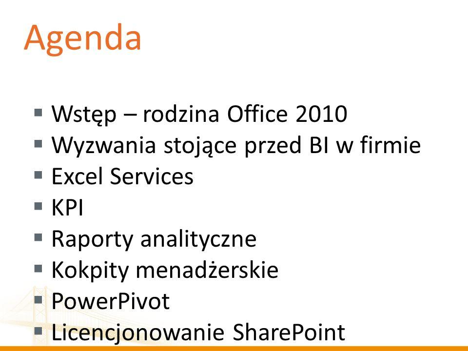 Agenda Wstęp – rodzina Office 2010 Wyzwania stojące przed BI w firmie