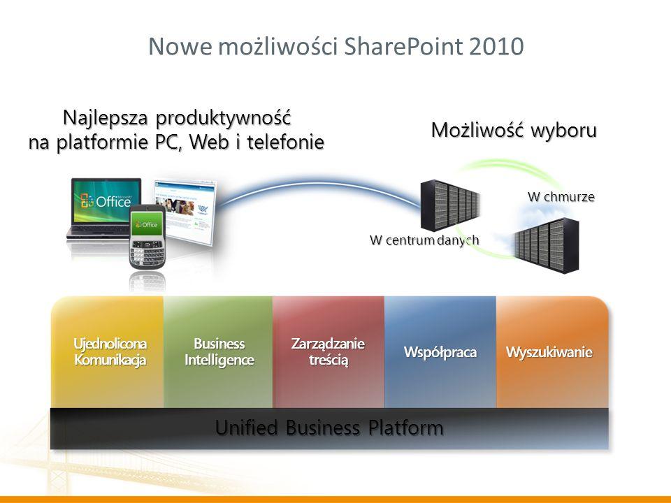 Nowe możliwości SharePoint 2010