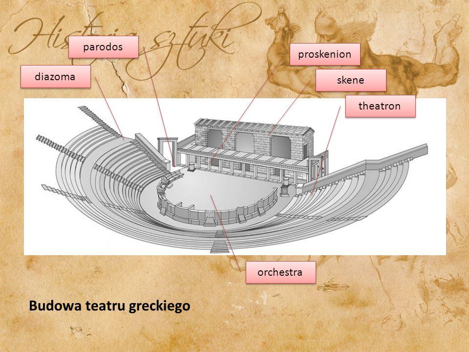 Budowa teatru greckiego