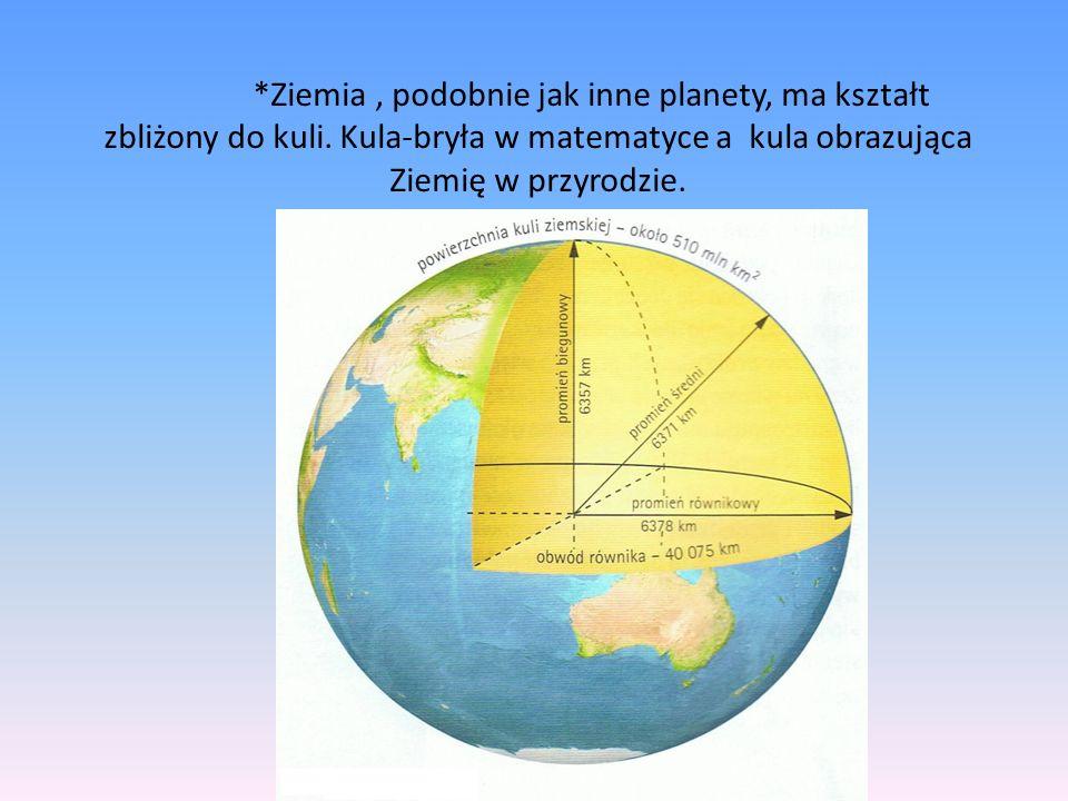 Ziemia , podobnie jak inne planety, ma kształt zbliżony do kuli