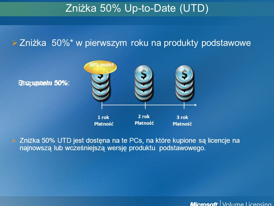 Zniżka 50% Up-to-Date (UTD)