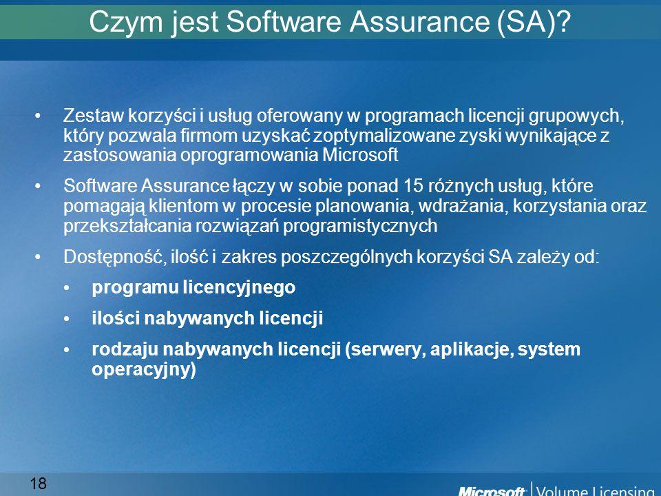Czym jest Software Assurance (SA)