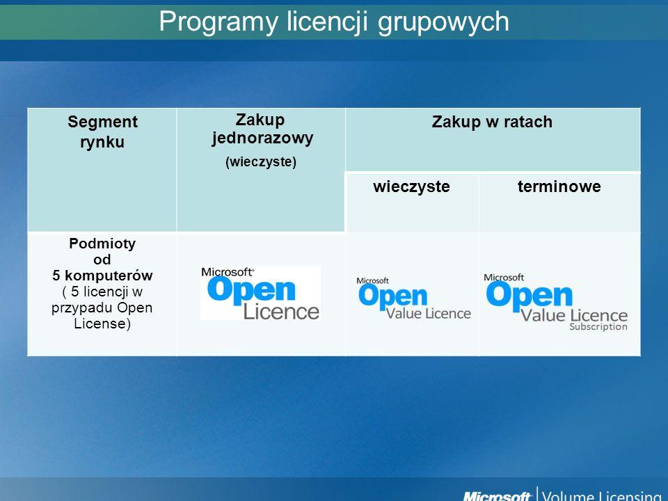 Programy licencji grupowych