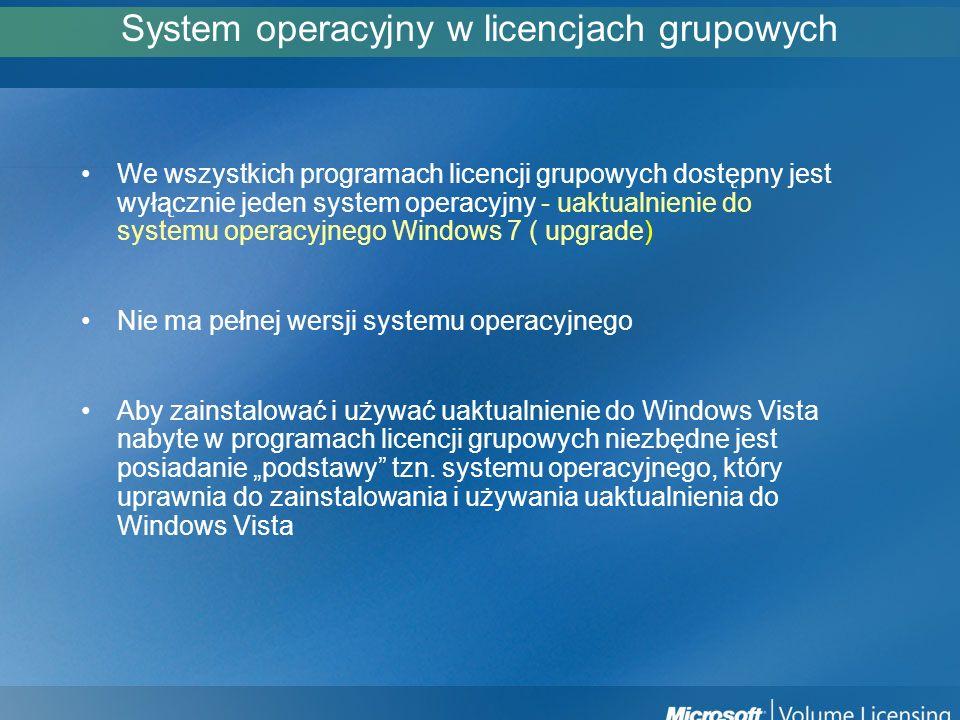 System operacyjny w licencjach grupowych