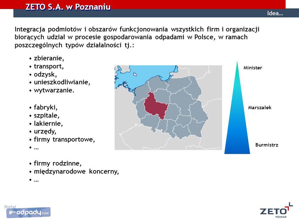 biorących udział w procesie gospodarowania odpadami w Polsce, w ramach